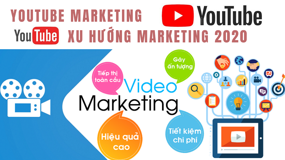 Youtube Marketing 03